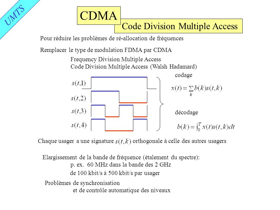 CDMA UMTS Code Division Multiple Access