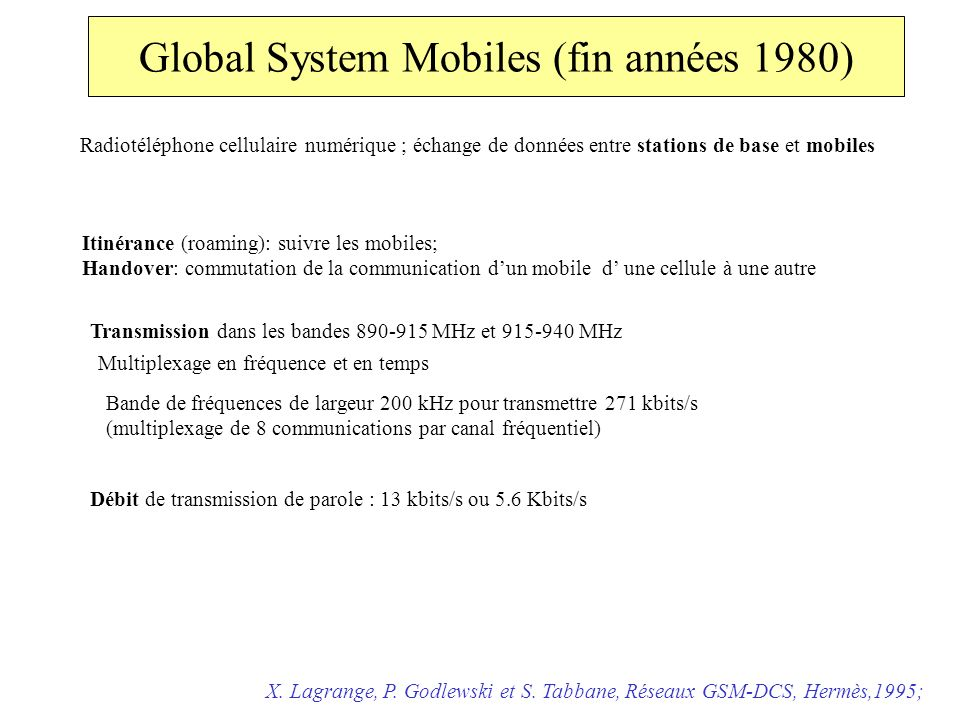 Global System Mobiles (fin années 1980)