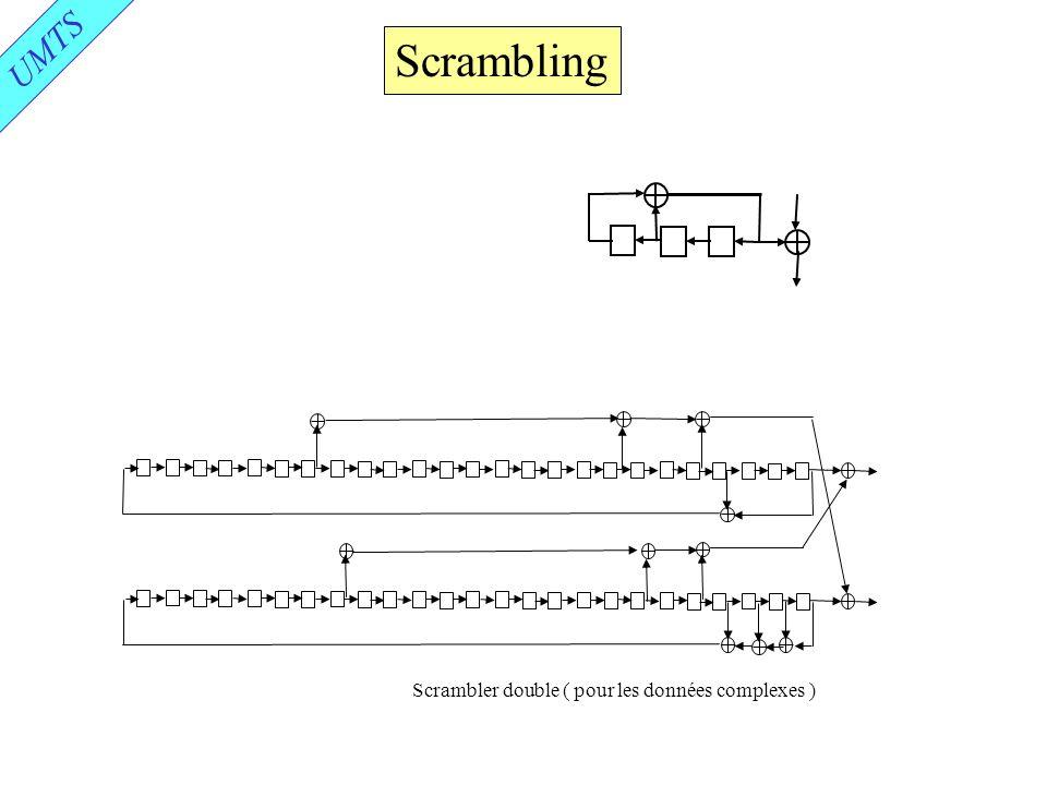 UMTS Scrambling Scrambler double ( pour les données complexes )
