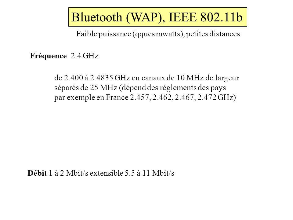 Bluetooth (WAP), IEEE 802.11b Faible puissance (qques mwatts), petites distances. Fréquence 2.4 GHz.