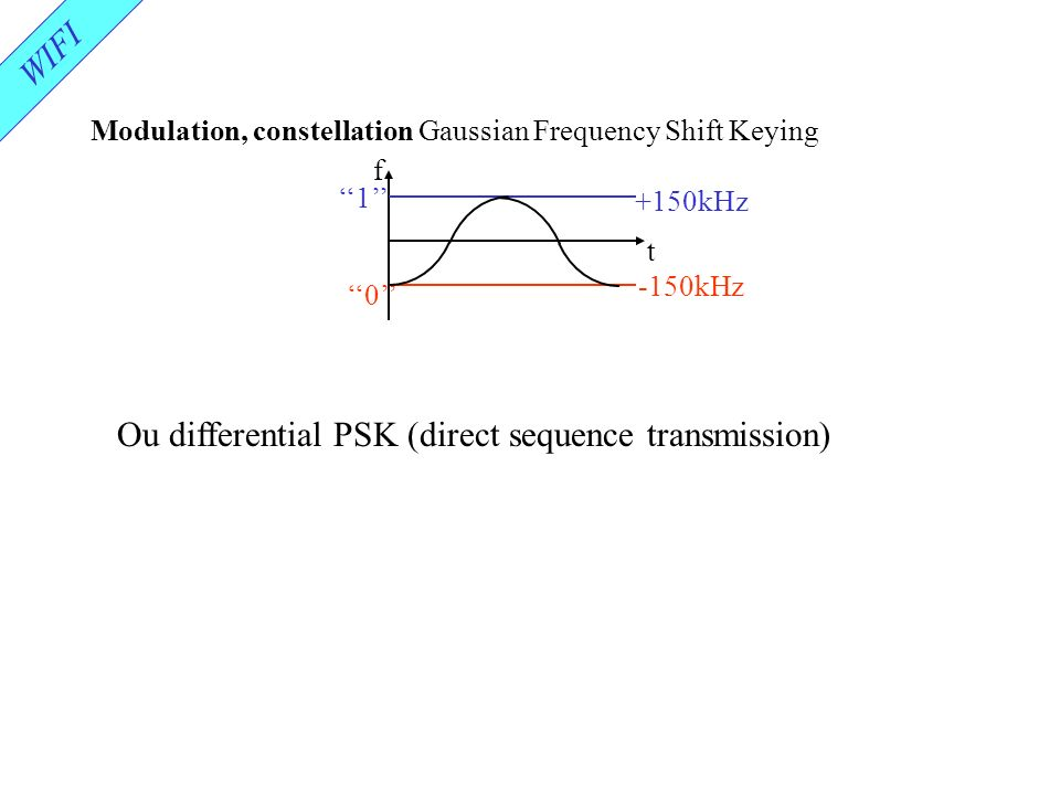 Ou differential PSK (direct sequence transmission)
