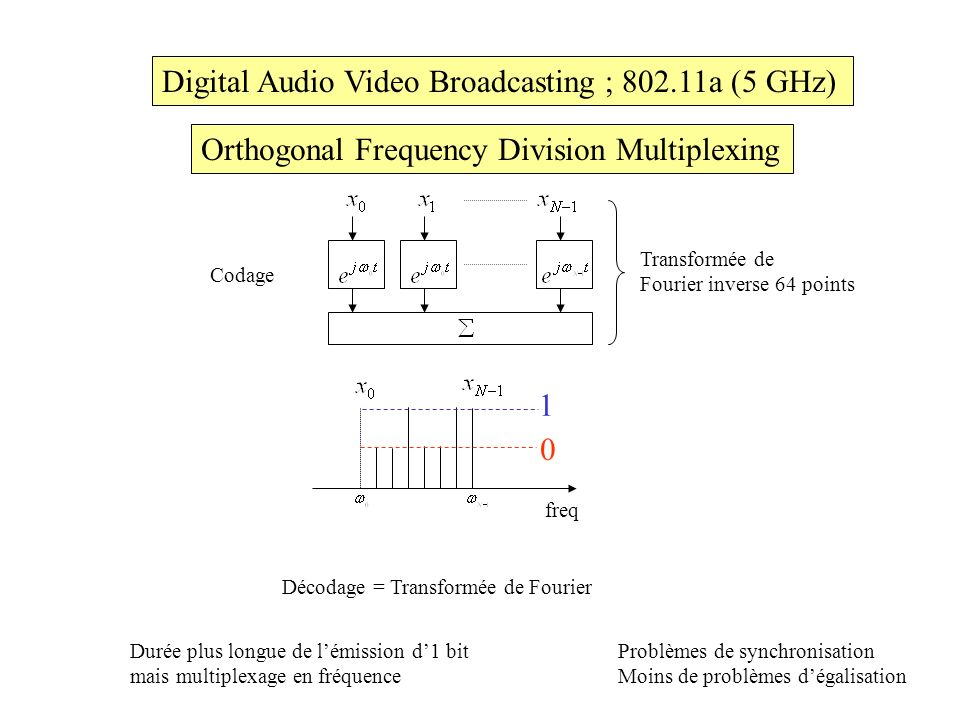 Digital Audio Video Broadcasting ; a (5 GHz)