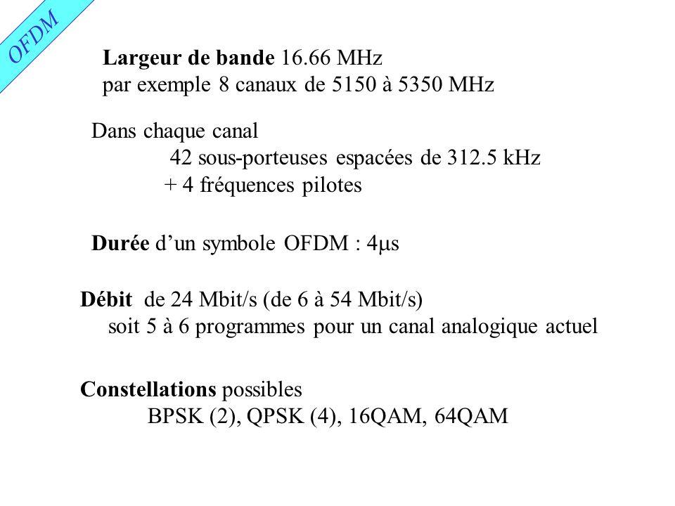 OFDM Largeur de bande 16.66 MHz. par exemple 8 canaux de 5150 à 5350 MHz. Dans chaque canal. 42 sous-porteuses espacées de 312.5 kHz.