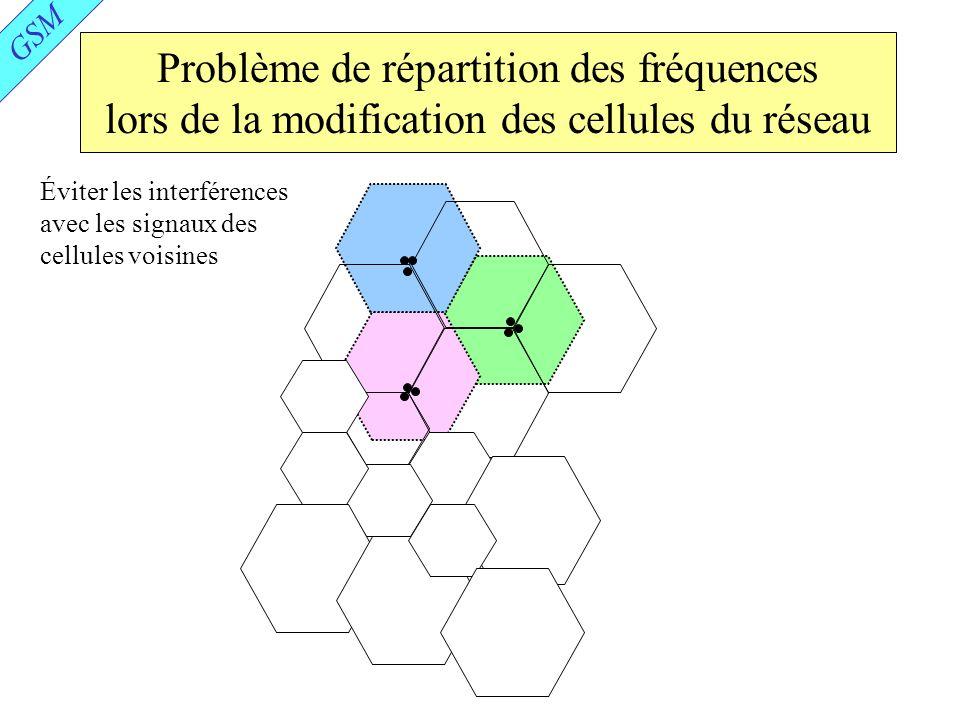 GSM Problème de répartition des fréquences lors de la modification des cellules du réseau. Éviter les interférences.