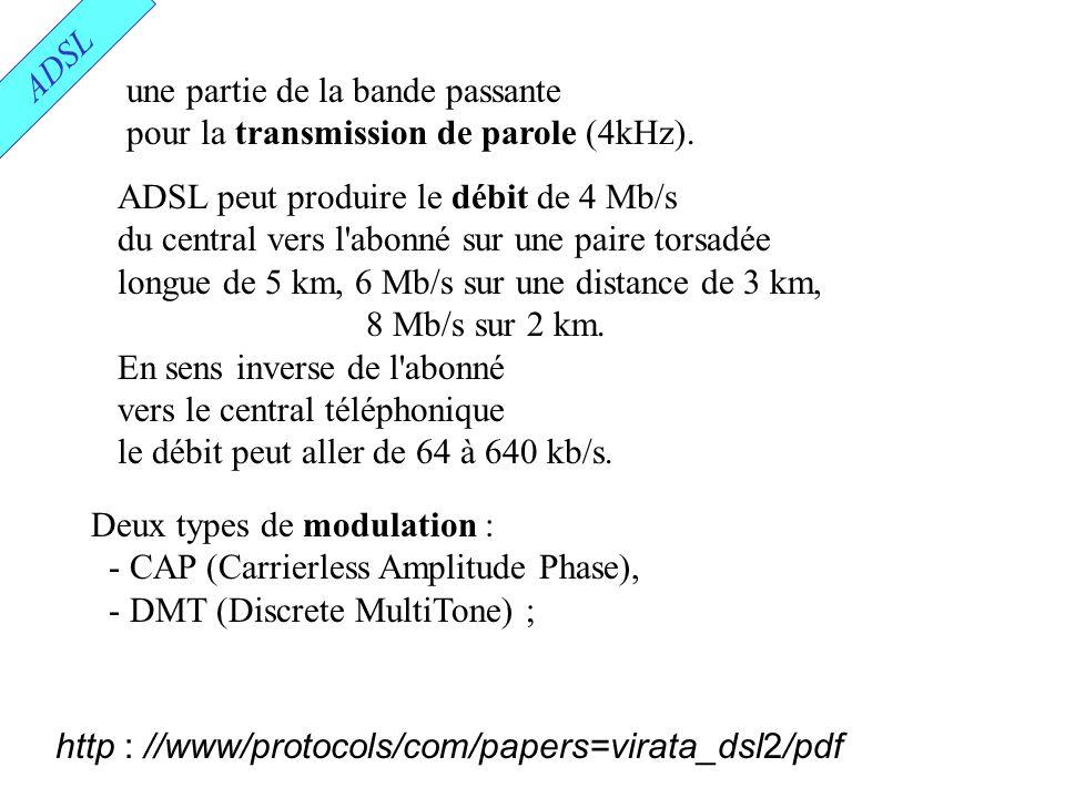 ADSL une partie de la bande passante. pour la transmission de parole (4kHz). ADSL peut produire le débit de 4 Mb/s.