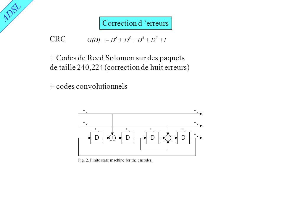 ADSL Correction d 'erreurs CRC + Codes de Reed Solomon sur des paquets