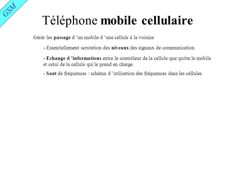 Téléphone mobile cellulaire