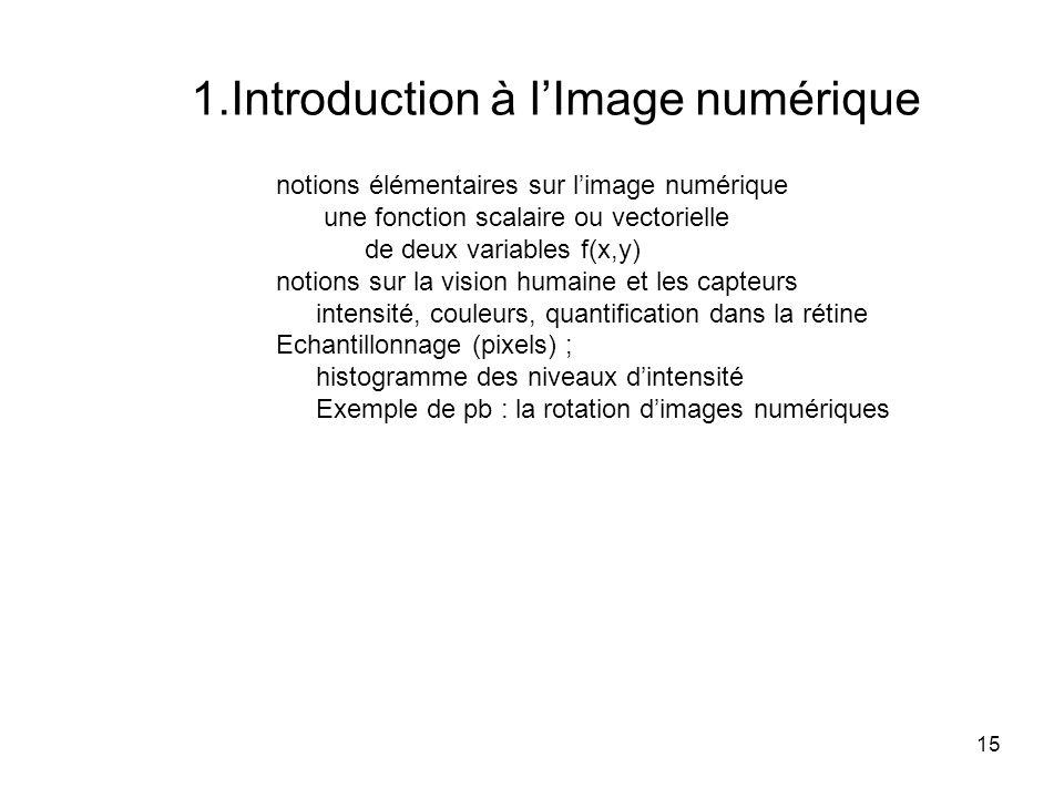 Introduction à l'Image numérique
