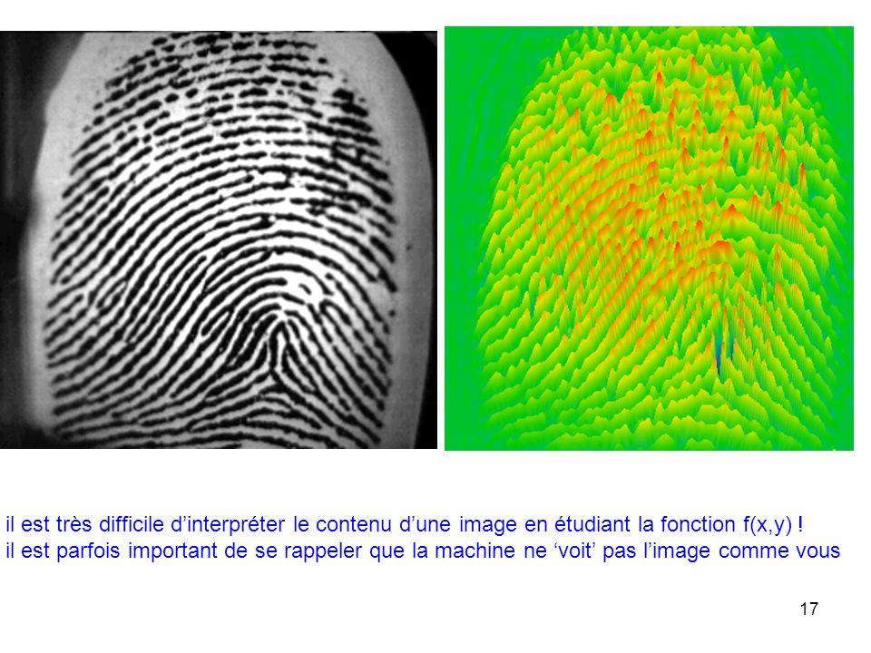 il est très difficile d'interpréter le contenu d'une image en étudiant la fonction f(x,y) !