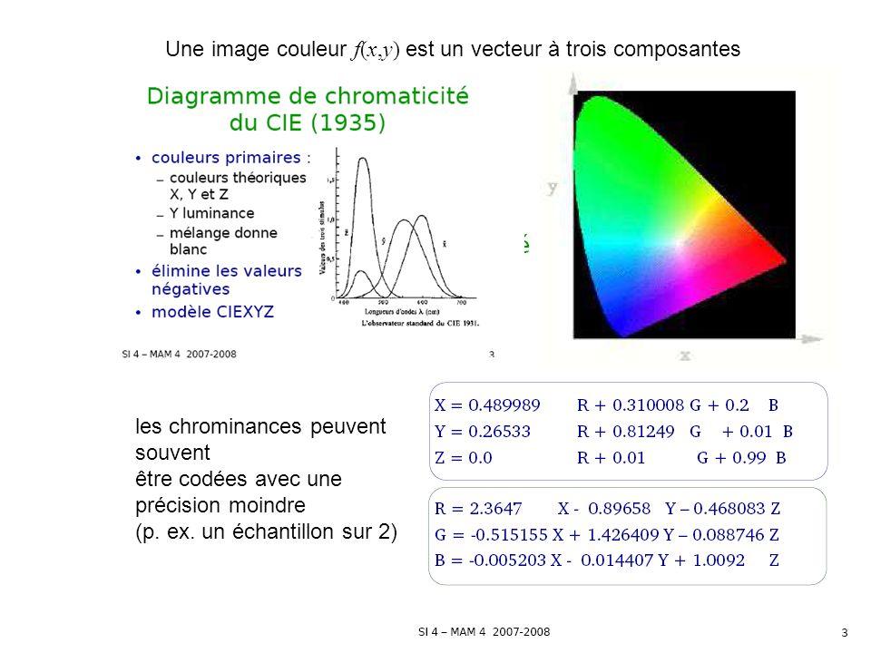 Une image couleur f(x,y) est un vecteur à trois composantes