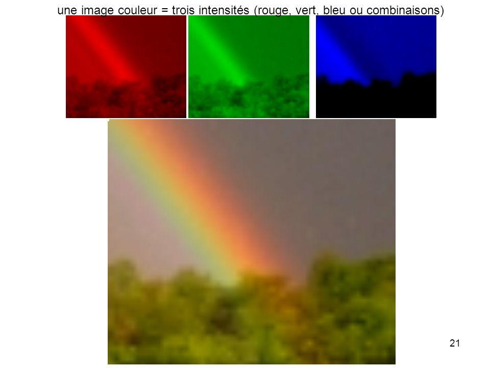 une image couleur = trois intensités (rouge, vert, bleu ou combinaisons)