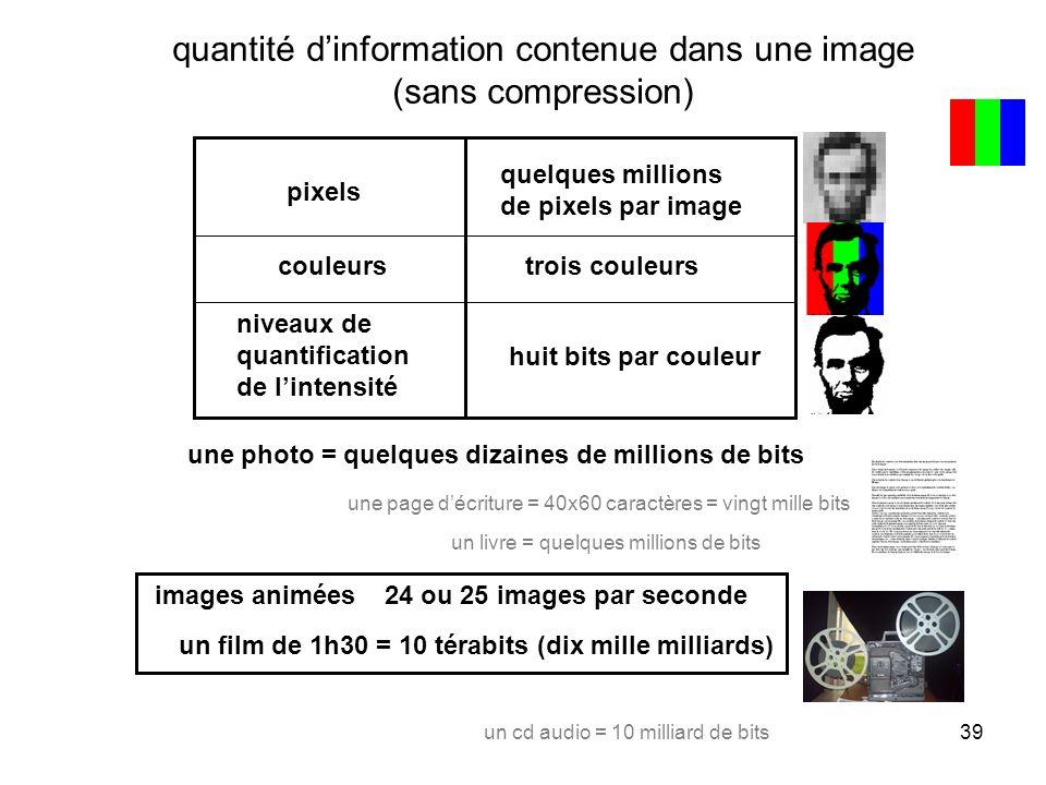 quantité d'information contenue dans une image