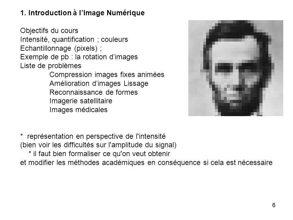 1. Introduction à l'Image Numérique