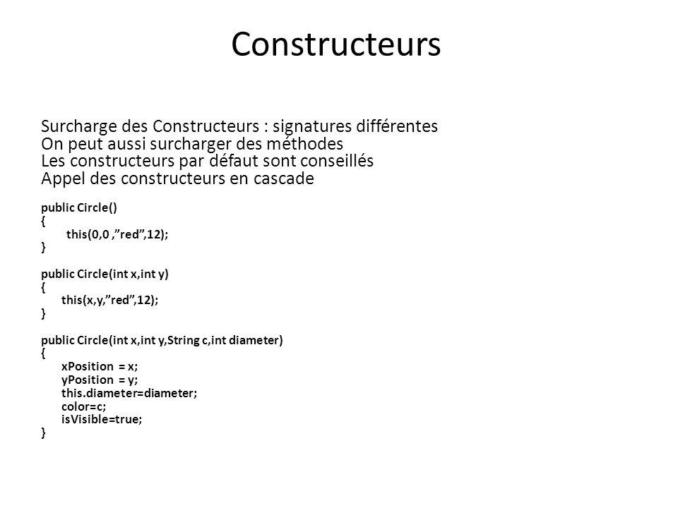 Constructeurs Surcharge des Constructeurs : signatures différentes