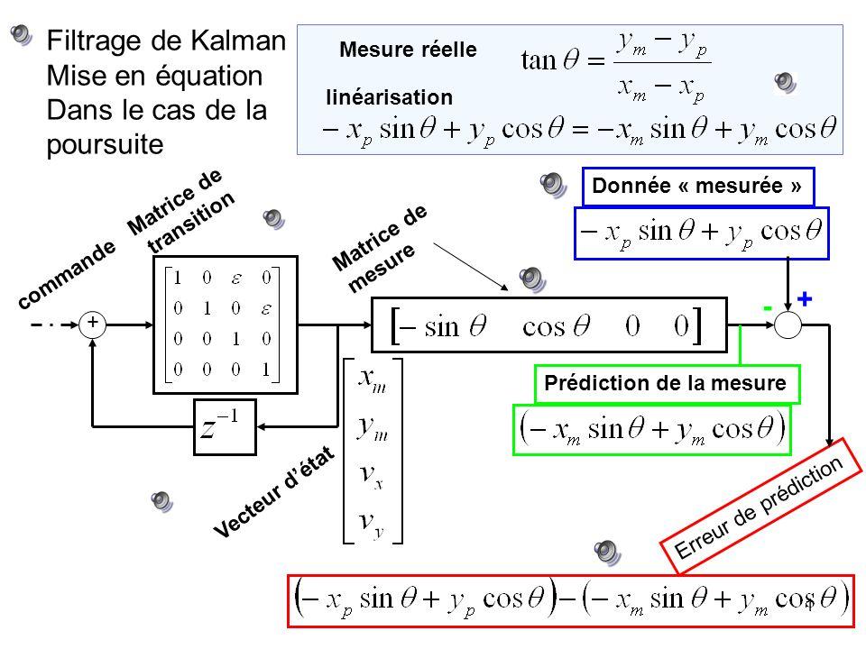 Filtrage de Kalman Mise en équation Dans le cas de la poursuite + -