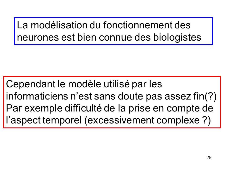 La modélisation du fonctionnement des neurones est bien connue des biologistes