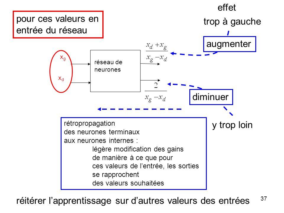 réitérer l'apprentissage sur d'autres valeurs des entrées