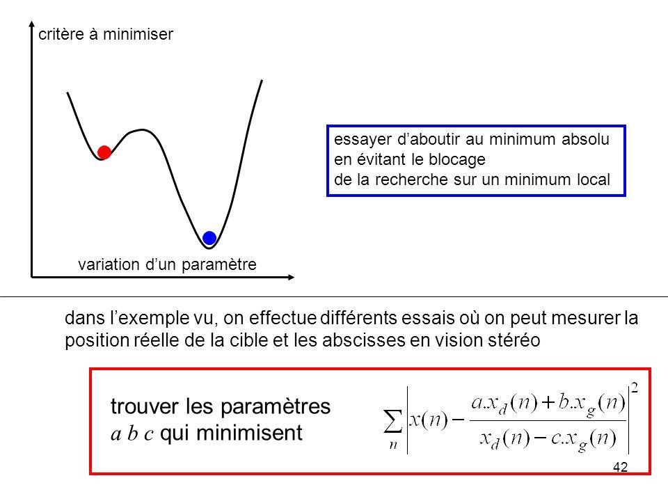 trouver les paramètres a b c qui minimisent