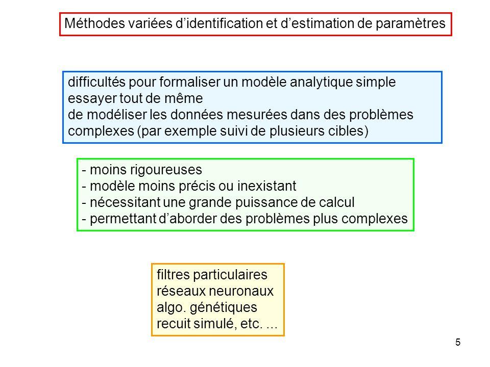 Méthodes variées d'identification et d'estimation de paramètres