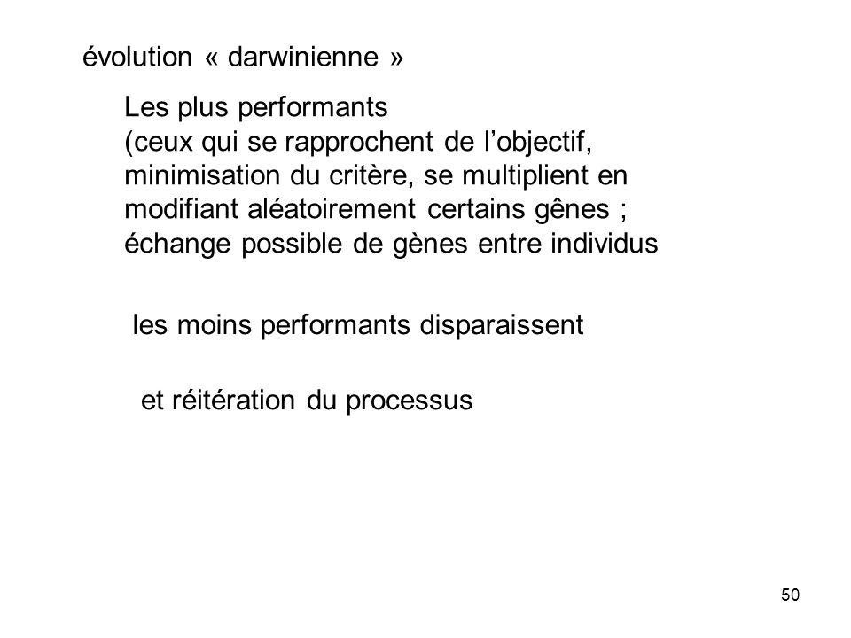 évolution « darwinienne »