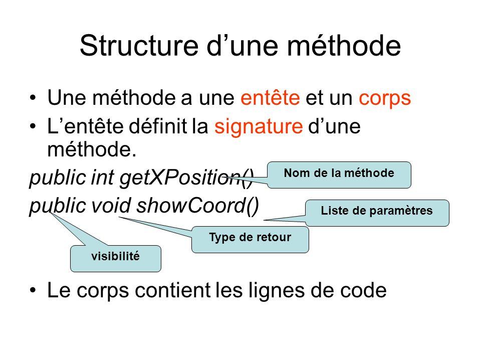 Structure d'une méthode