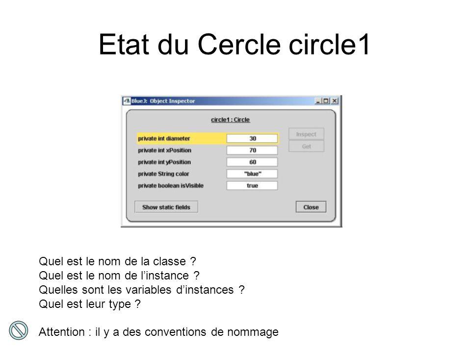 Etat du Cercle circle1 Quel est le nom de la classe