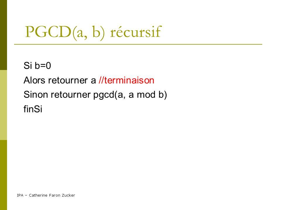 PGCD(a, b) récursif Si b=0 Alors retourner a //terminaison