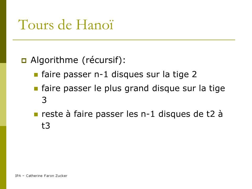 Tours de Hanoï Algorithme (récursif):