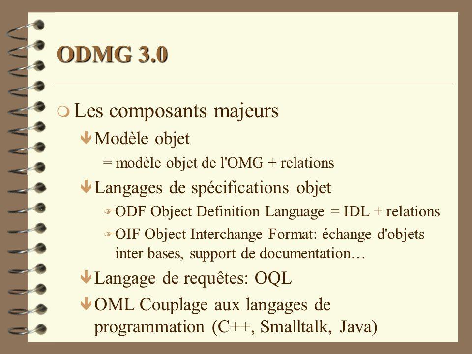 ODMG 3.0 Les composants majeurs Modèle objet