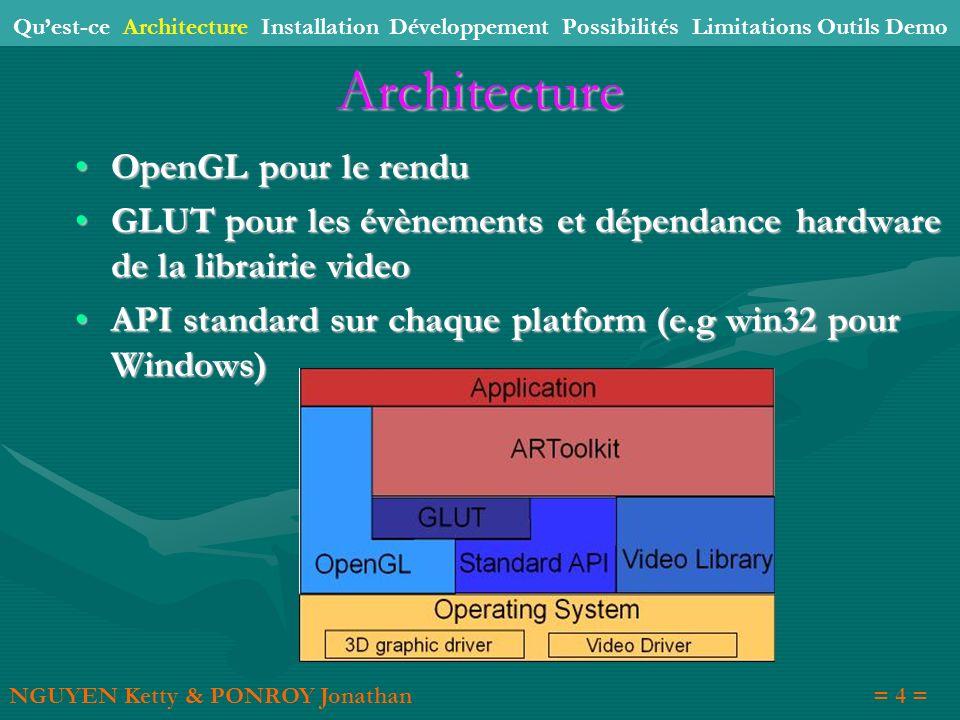 Architecture OpenGL pour le rendu