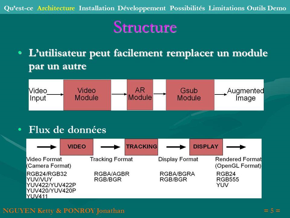 Qu'est-ce Architecture Installation Développement Possibilités Limitations Outils Demo