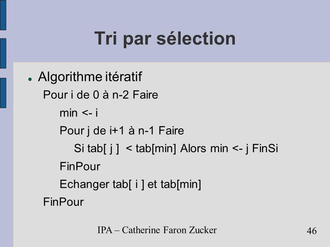 Tri par sélection Algorithme itératif Pour i de 0 à n-2 Faire