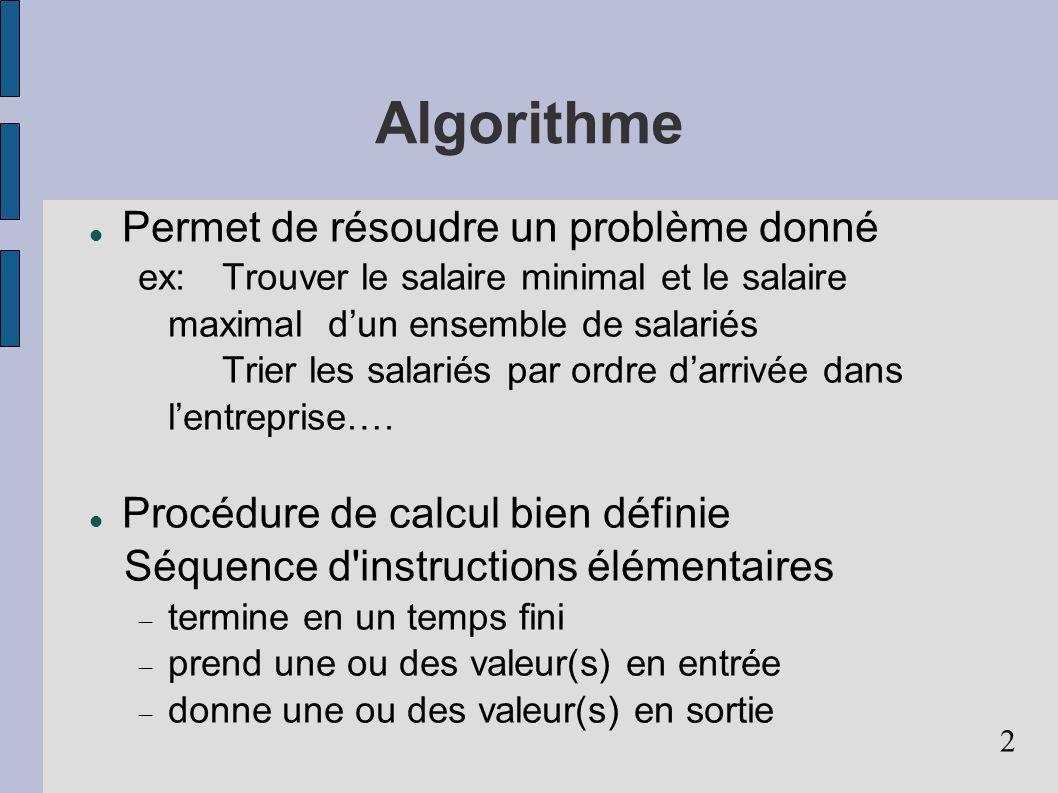 Algorithme Permet de résoudre un problème donné