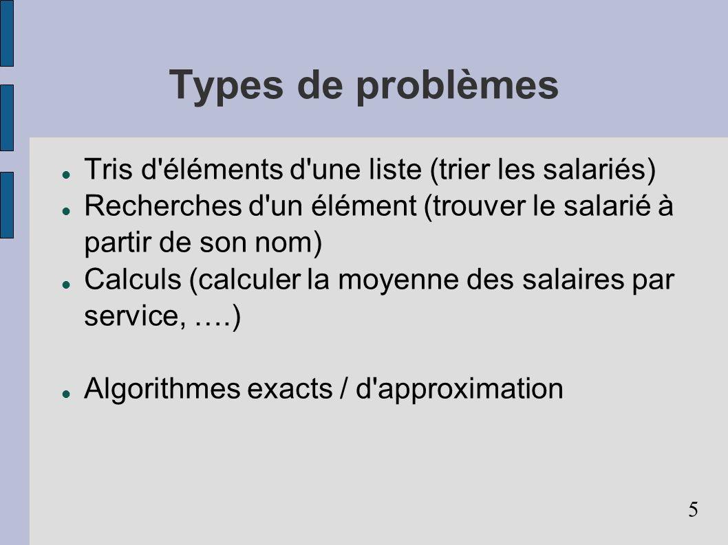 Types de problèmes Tris d éléments d une liste (trier les salariés)