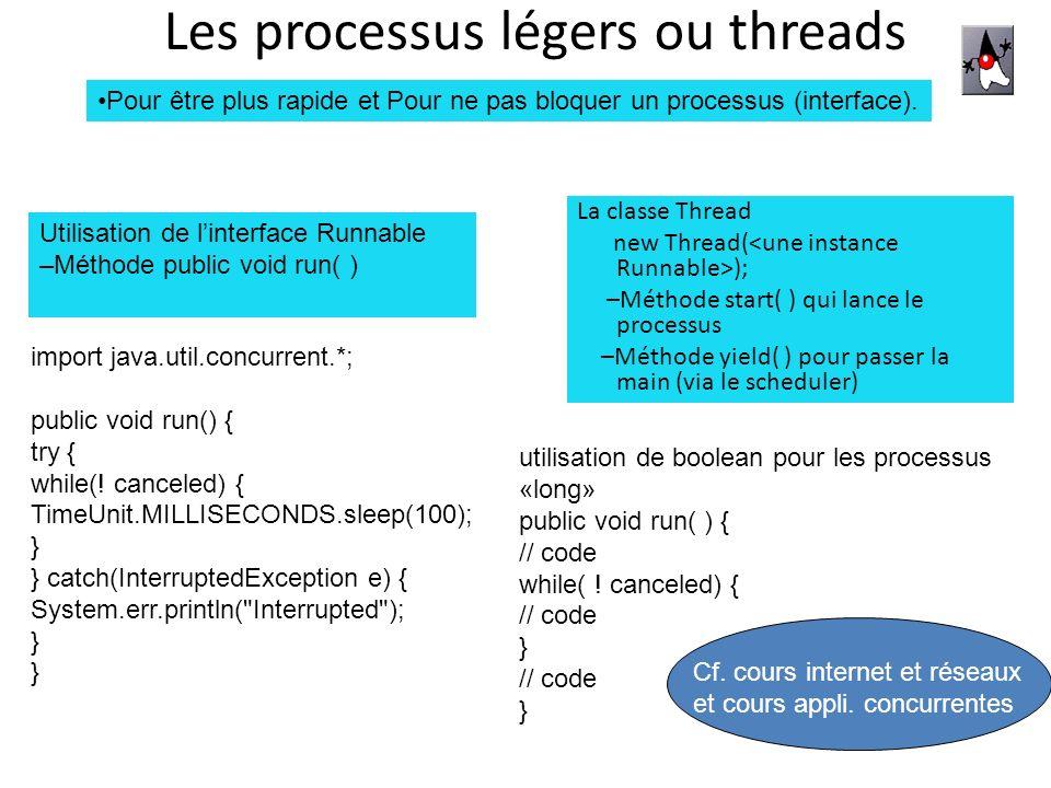 Les processus légers ou threads