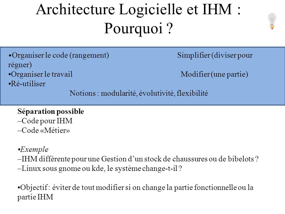 Architecture Logicielle et IHM : Pourquoi