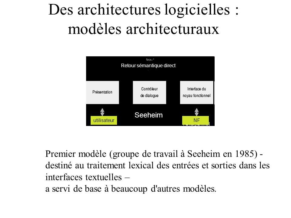 Des architectures logicielles : modèles architecturaux