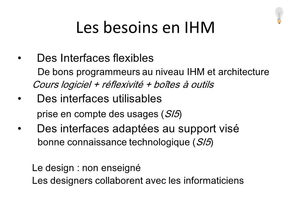 Les besoins en IHM Des Interfaces flexibles Des interfaces utilisables
