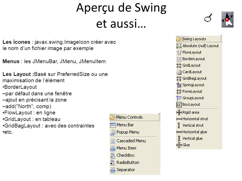 Aperçu de Swing et aussi…