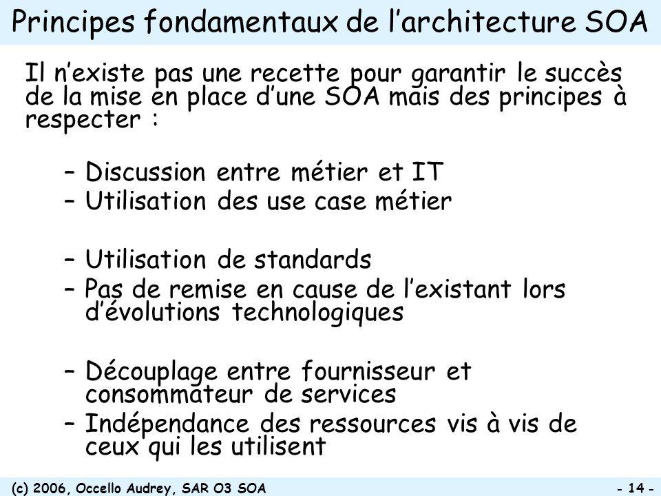 Principes fondamentaux de l'architecture SOA