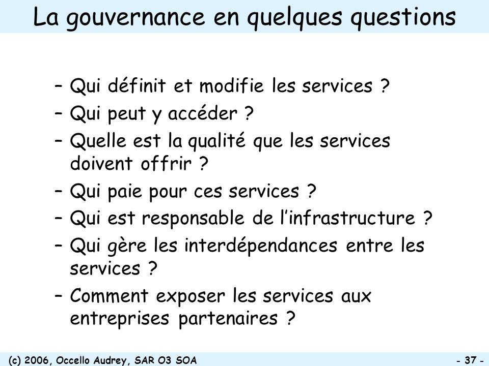 La gouvernance en quelques questions
