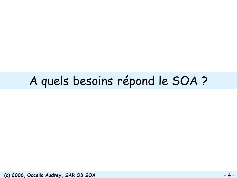 A quels besoins répond le SOA