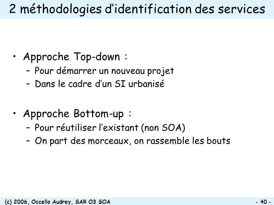2 méthodologies d'identification des services