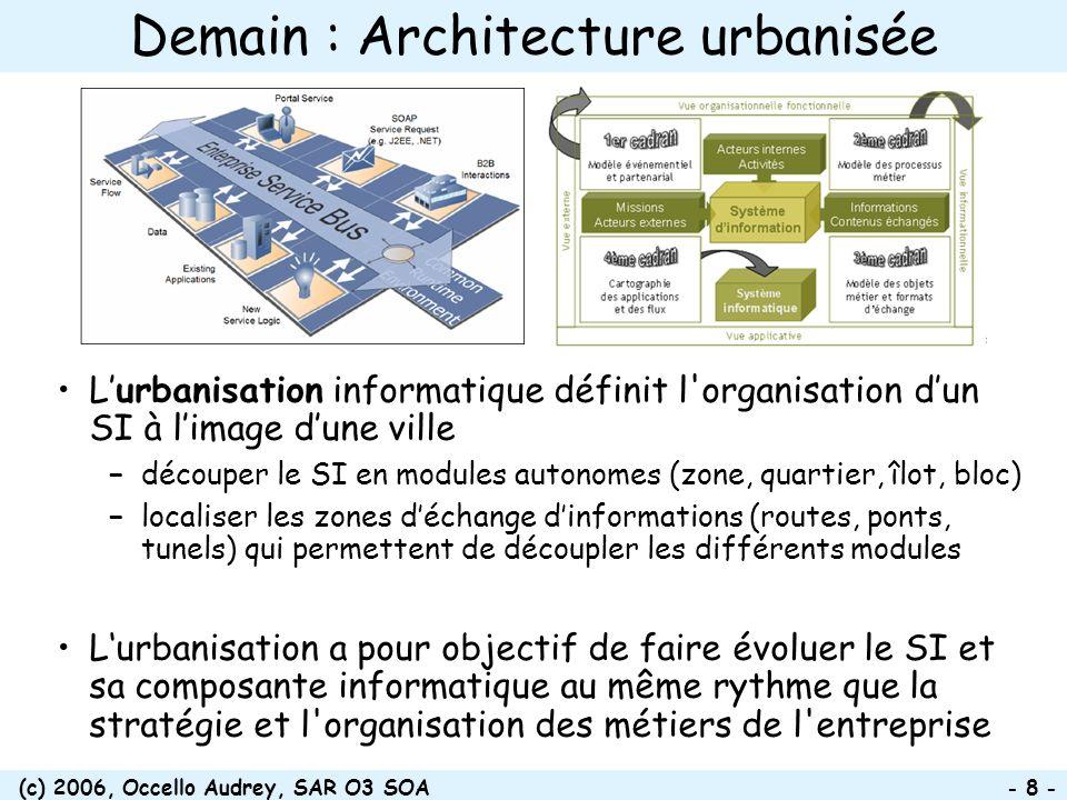 Demain : Architecture urbanisée
