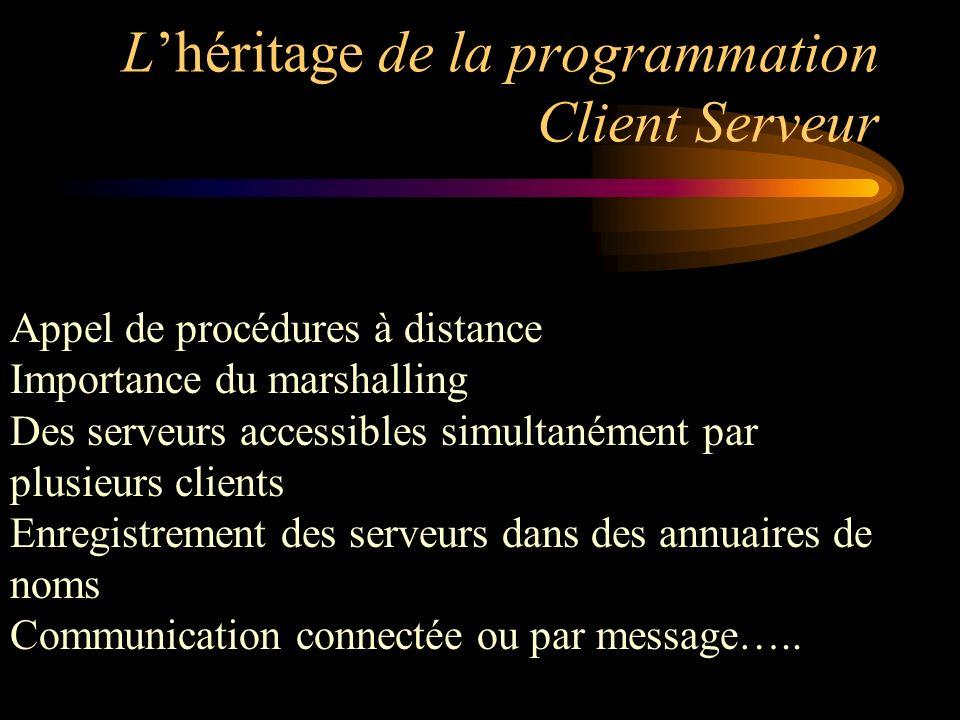 L'héritage de la programmation Client Serveur