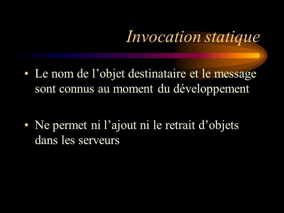 Invocation statiqueLe nom de l'objet destinataire et le message sont connus au moment du développement.