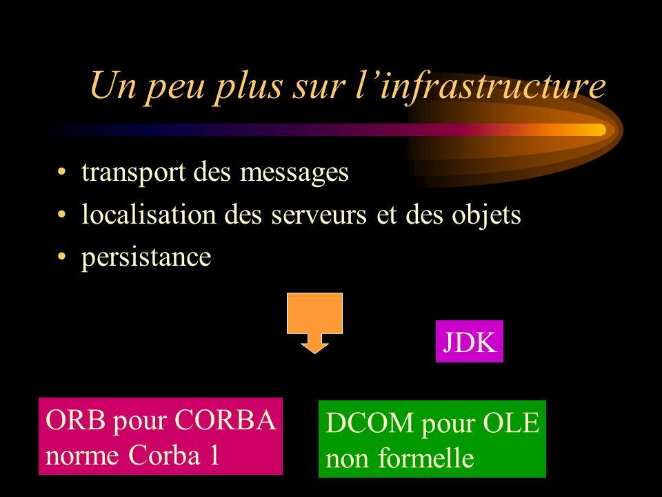 Un peu plus sur l'infrastructure