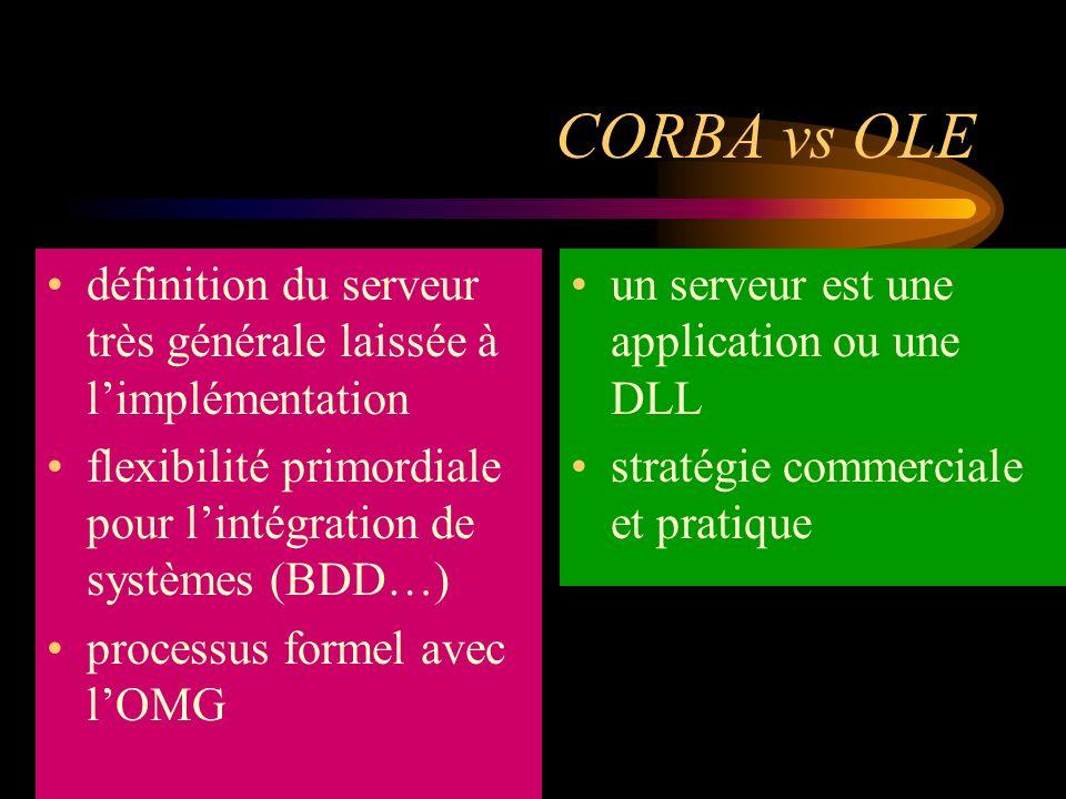 CORBA vs OLE définition du serveur très générale laissée à l'implémentation. flexibilité primordiale pour l'intégration de systèmes (BDD…)