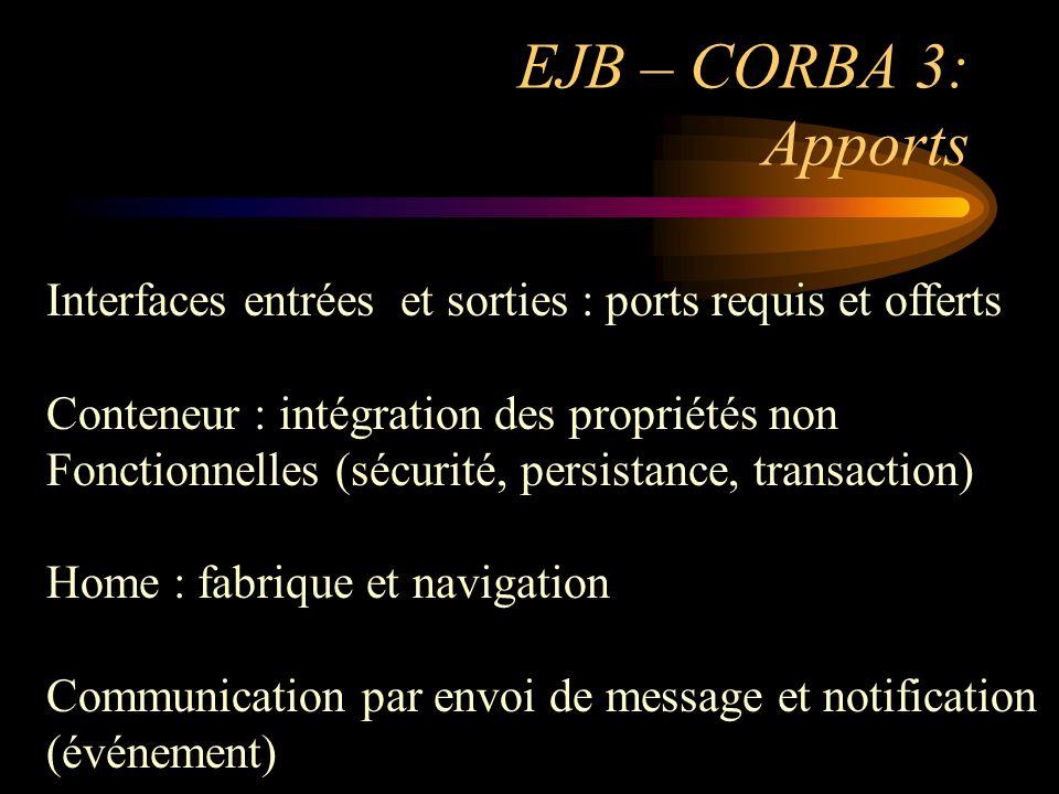EJB – CORBA 3: ApportsInterfaces entrées et sorties : ports requis et offerts. Conteneur : intégration des propriétés non.