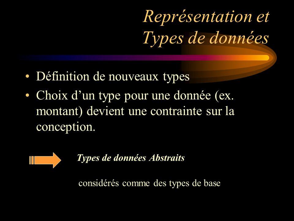 Représentation et Types de données